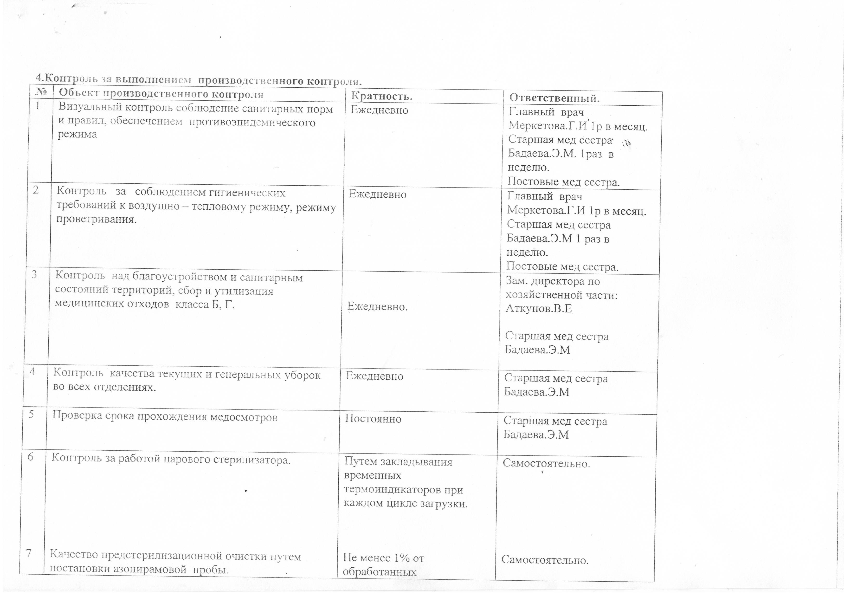 Программа производственного контроля 5
