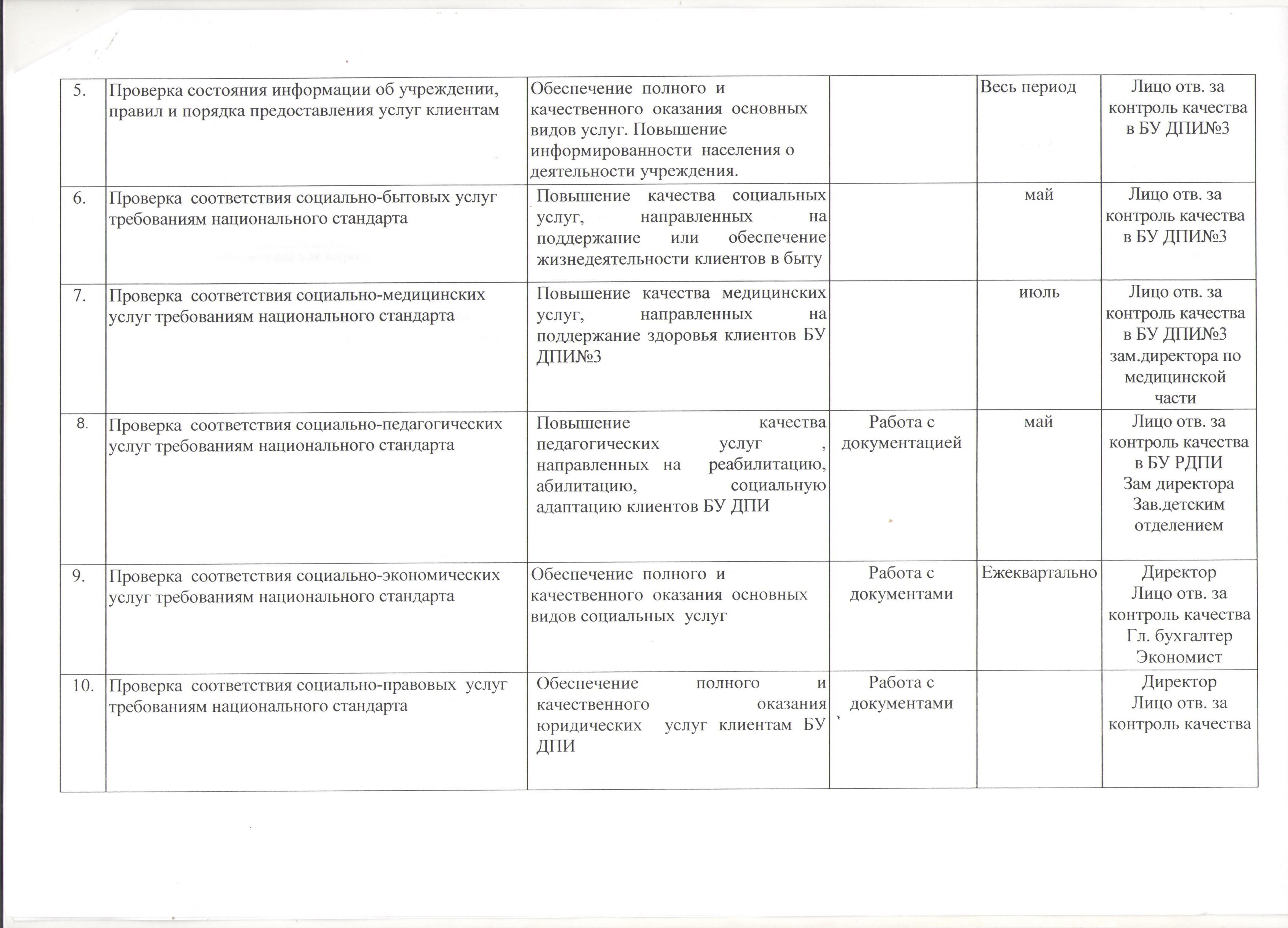 План проведения внутренних проверок контроля качества социальных услуг на 2017г. 2