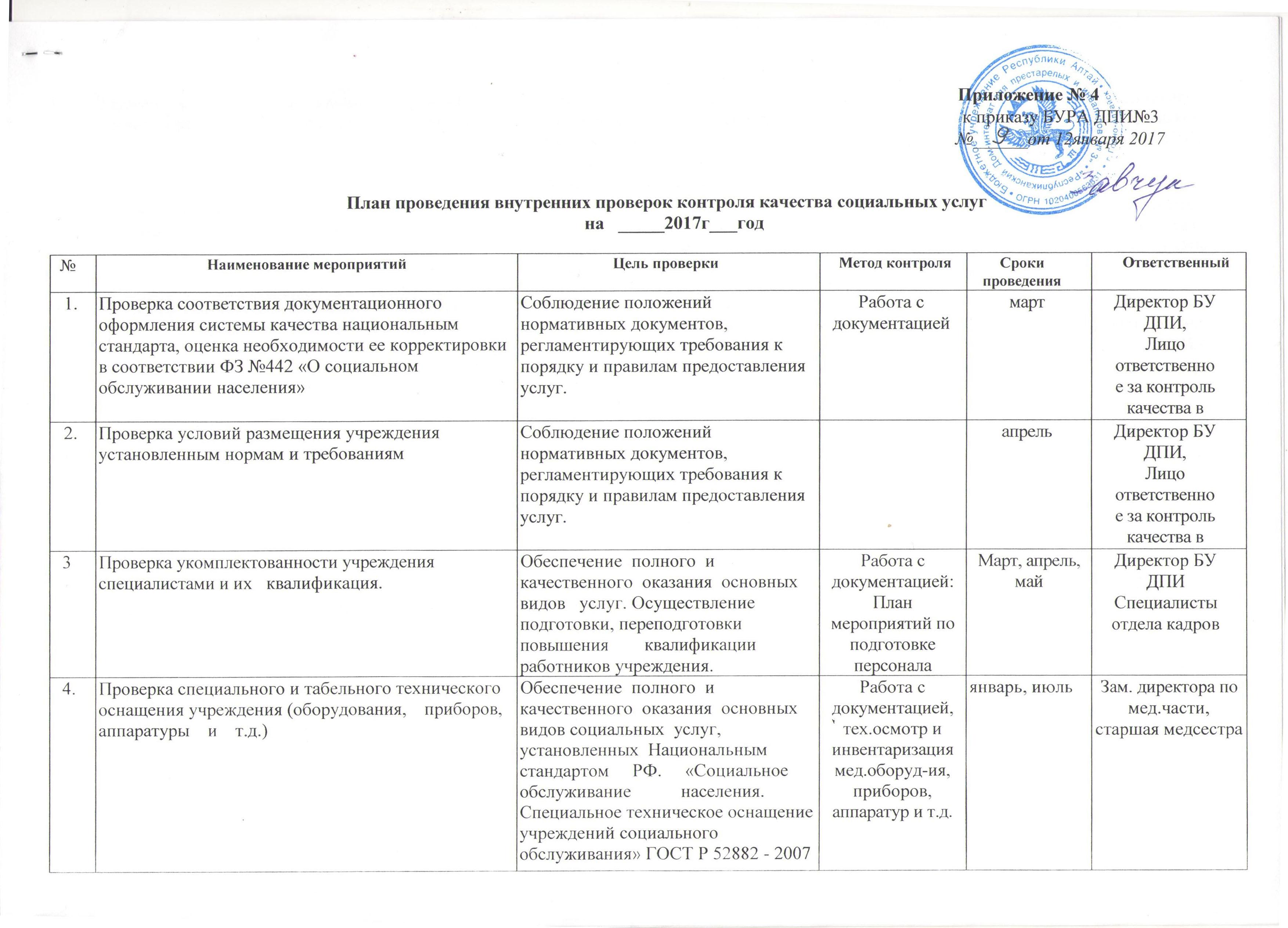 План проведения внутренних проверок контроля качества социальных услуг на 2017г. 1